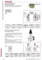 Príslušenstvo hydraulických upínačov