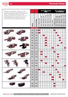 Štandardné pneumatické upínače